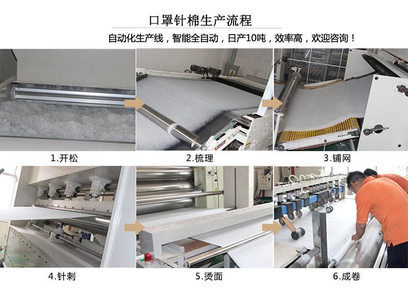 口罩针棉生产流程