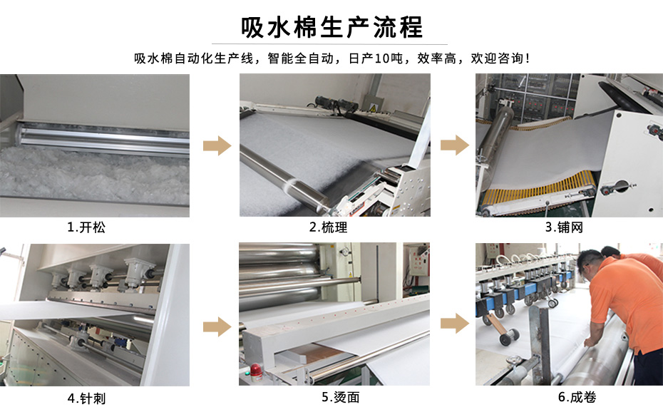 吸水棉生产流程